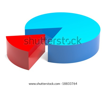 plastic pie chart on white background