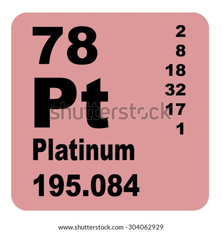 Platinum periodic table of elements