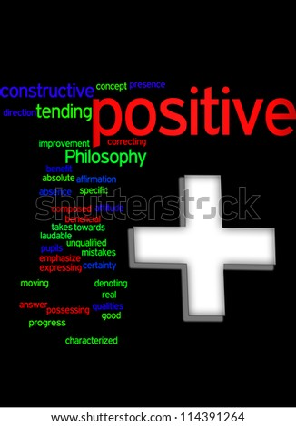 positive thinking attitude word cloud