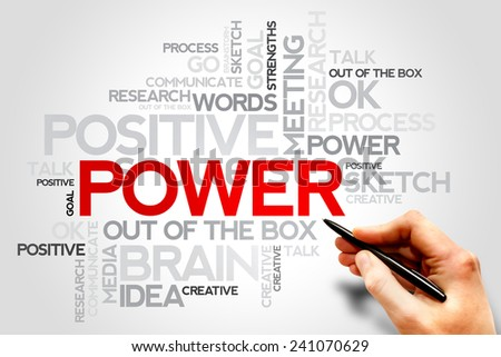 Power Word cloud associated with power qualities, business concept - stock photo