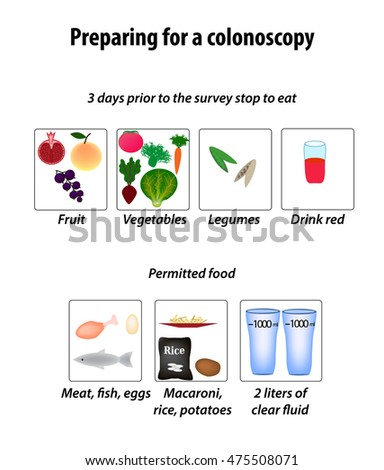 Foods To Eat Preparing For Colonoscopy