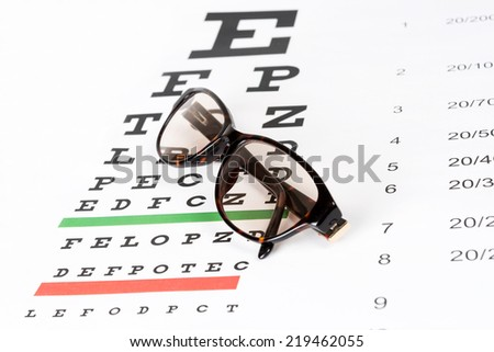 Prescription sunglasses on the eye chart background. - stock photo