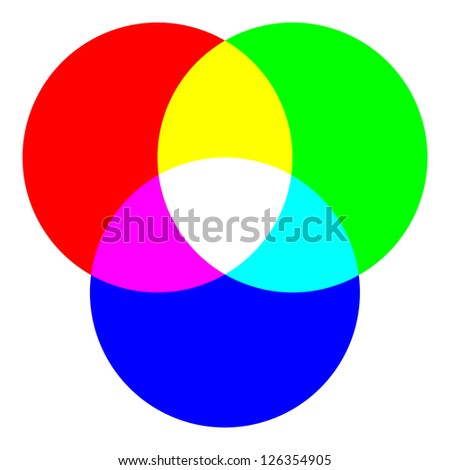 Primary red, green, and blue colors with yellow, purple, cyan and white. - stock photo