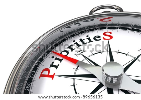 priorities the way indicated by compass conceptual image on white background