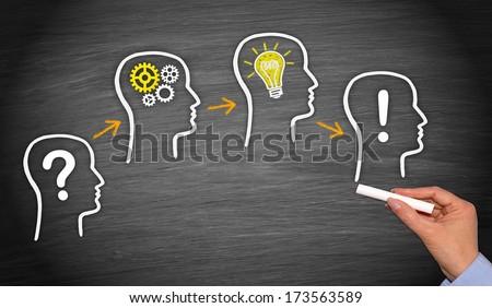 Problem - Analysis - Idea - Solution - stock photo