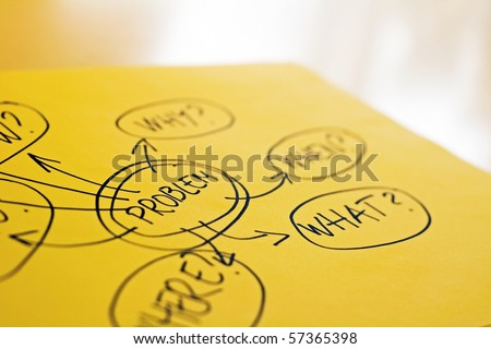 Problem-solving aid - mind map - stock photo