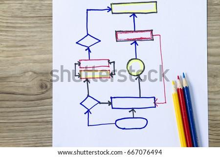 Line Drawing Algorithm Flowchart : Process flowchart complete polygonal diagram arrow stock photo