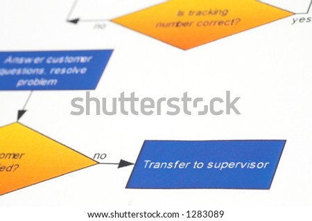 process management - stock photo