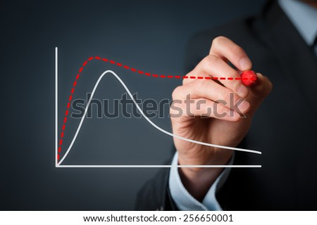 Product life cycle concept. Businessman plan better product life cycle.  - stock photo