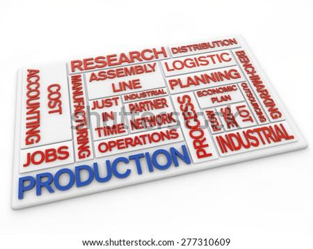 Production Label over white Background - stock photo