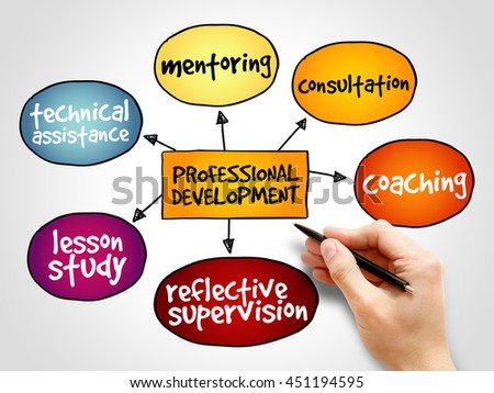 Professional development mind map business concept background - stock photo