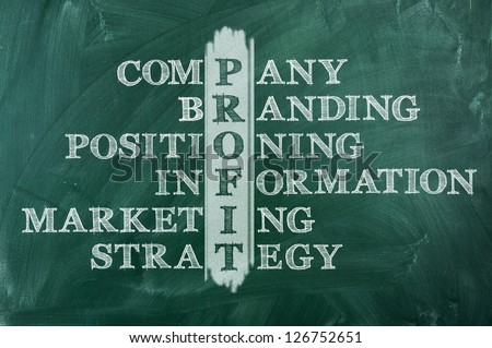 Profit and other related words in crossword on green blackboard.Business concept.