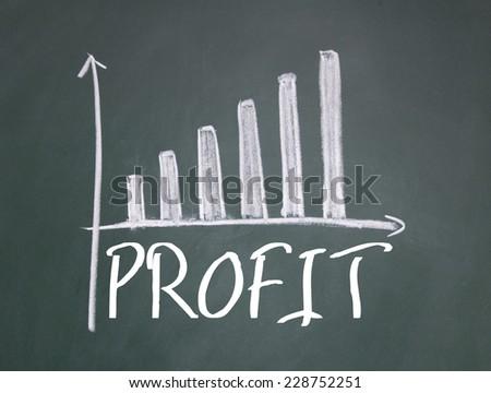profit chart sign on blackboard - stock photo