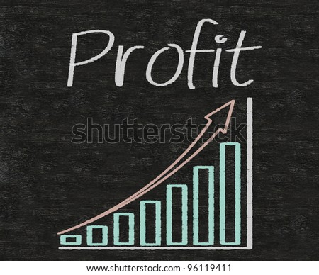 profit written on blackboard with report chart up