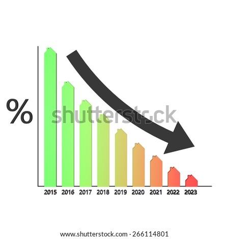 Prognosis declining mortgage interest - stock photo