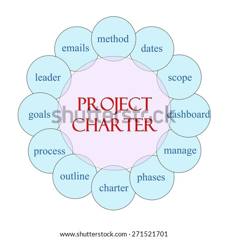 Project Charter concept circular diagram in pink and blue with great terms such as method, dates, scope and more. - stock photo