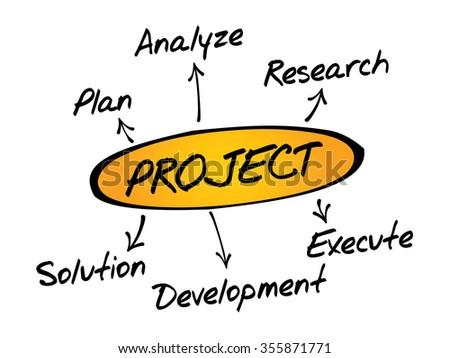 Project development diagram, business concept - stock photo