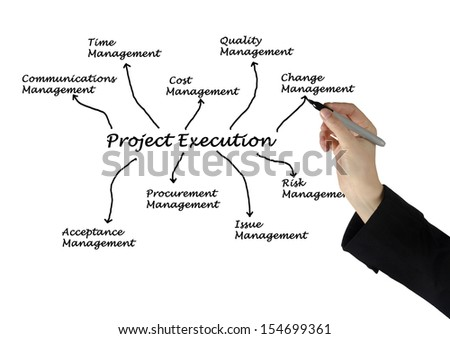 project execution - stock photo