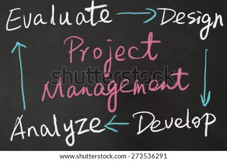 Project management diagram drawn on blackboard using chalk - stock photo