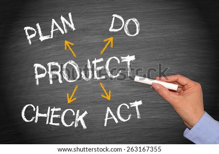 Project Management - female hand writing strategic plan with text and arrows on blackboard - stock photo