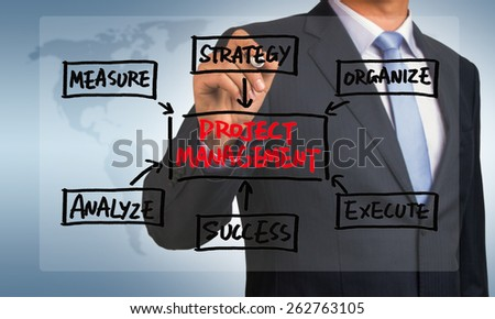 project management flow chart concept hand drawing by businessman - stock photo