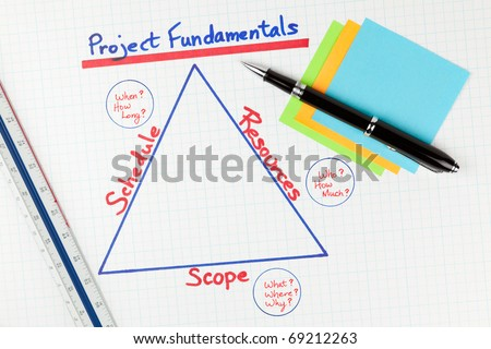 Project Management Fundamentals Diagram on white grid paper with pen, ruler, and post it notes, - stock photo
