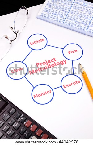 project methodology loop with calendar, glasses, pencil and calculator - stock photo