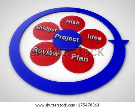 Project planning schema over white background - stock photo