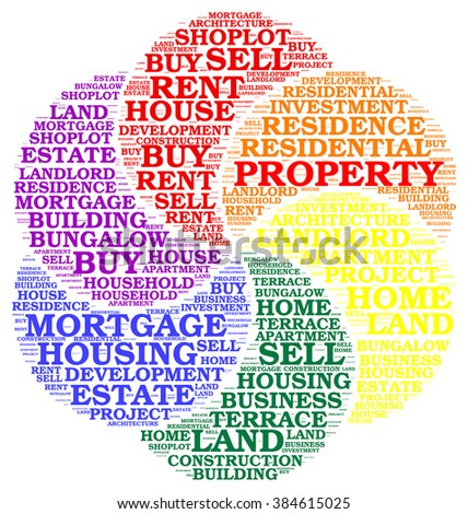 Property info-text graphics arrangements (word clouds).