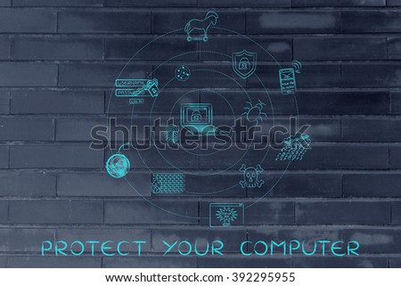 protect your computer: laptop surrounded by cyber security and privacy symbols