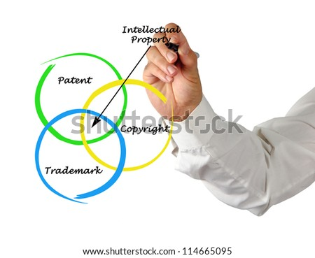 protection of intellectual property - stock photo