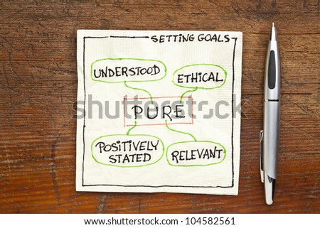PURE (positively stated, understood, ethical) goal setting concept - a napkin doodle on a grunge wooden table - stock photo
