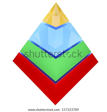 Pyramid isolated 3d