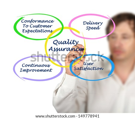 Quality assurance - stock photo