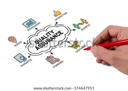 Quality Assurance - Chart with keywords and icons - Sketch - stock photo