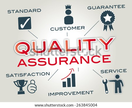 Quality Assurance Infographic Keywords Icons Stock