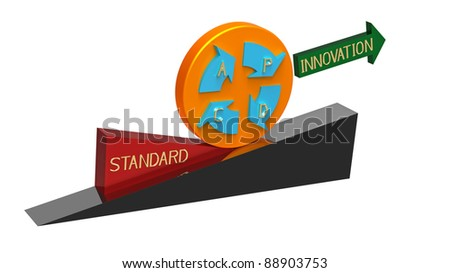 Quality management system plan do check act circle on slope, continuous improvement, isolated on white - stock photo