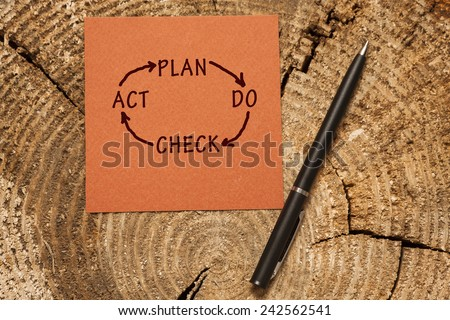 Quality management system plan, do, check, act concept written on paper on the wooden background. business concept  - stock photo