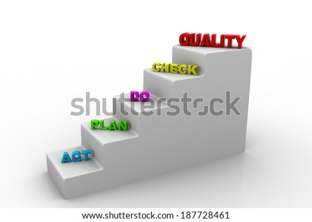Quality Process Concept - stock photo