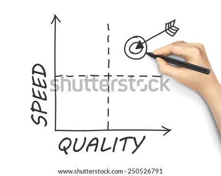 quality-speed graph drawn by hand on a white board - stock photo
