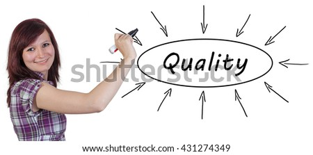 Quality - young businesswoman drawing information concept on whiteboard.  - stock photo