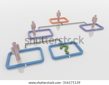 Question Mark on Organizational Chart, Business Concept - stock photo