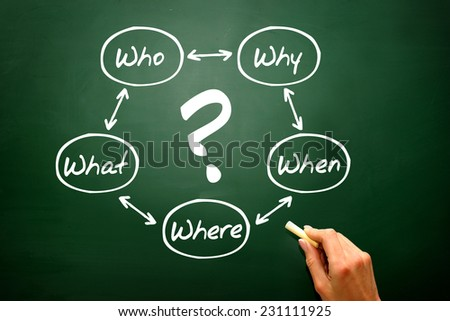 Questions concept on Chalkboard, blackboard, diagram process - stock photo