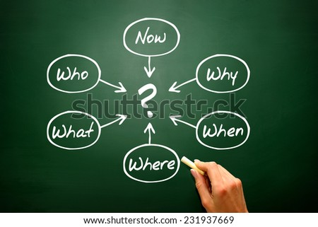Questions concept, When What Which What Why, How, flow chart on blackboard, presentation background - stock photo