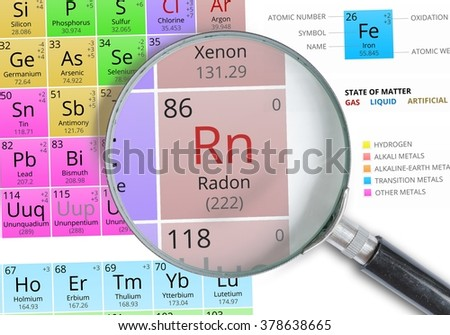 stock photo radon element of mendeleev periodic table magnified with magnifying glass 378638665 radon stock images, royalty free images & vectors shutterstock radian diagram at couponss.co