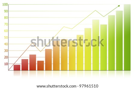 rainbow colored financial graph showing strong growth all the way up