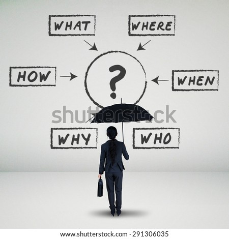 Rear view of a businesswoman looking at various questions on the wall - stock photo