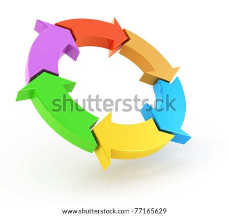 Recycle diagram