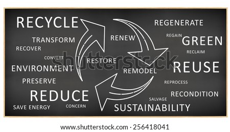 Recycle Reuse Reduce Arrows Circular with text Green Regenerate Environment Sustainability Transform Remodel Blackboard isolated on white background - stock photo