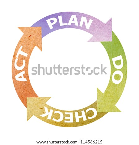 recycled paper craft , PDCA (Plan Do Check Act) on a white background + Clipping Path - stock photo